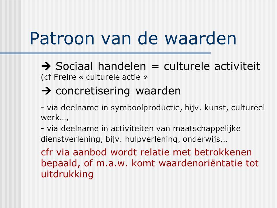 Patroon van de waarden  Sociaal handelen = culturele activiteit (cf Freire « culturele actie »  concretisering waarden - via deelname in symboolprod