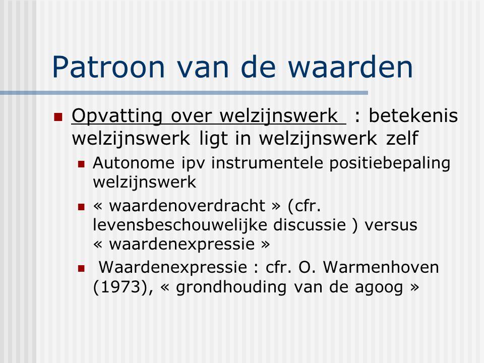 Patroon van de waarden Opvatting over welzijnswerk : betekenis welzijnswerk ligt in welzijnswerk zelf Autonome ipv instrumentele positiebepaling welzijnswerk « waardenoverdracht » (cfr.