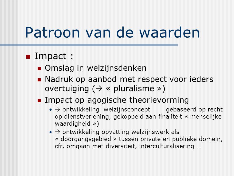Patroon van de waarden Impact : Omslag in welzijnsdenken Nadruk op aanbod met respect voor ieders overtuiging (  « pluralisme ») Impact op agogische