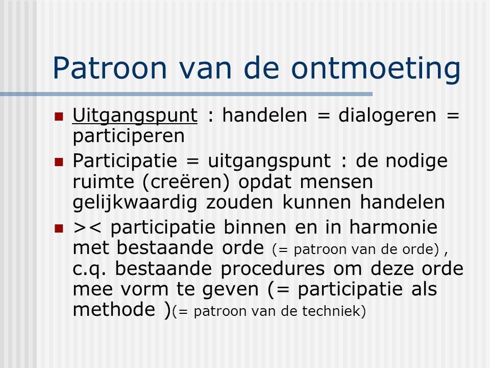 Patroon van de ontmoeting Uitgangspunt : handelen = dialogeren = participeren Participatie = uitgangspunt : de nodige ruimte (creëren) opdat mensen gelijkwaardig zouden kunnen handelen >< participatie binnen en in harmonie met bestaande orde (= patroon van de orde), c.q.