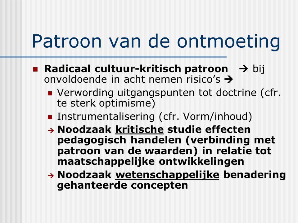 Patroon van de ontmoeting Radicaal cultuur-kritisch patroon  bij onvoldoende in acht nemen risico's  Verwording uitgangspunten tot doctrine (cfr. te
