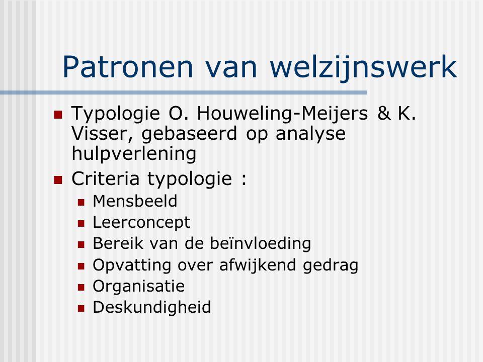 Patronen van welzijnswerk Typologie O. Houweling-Meijers & K. Visser, gebaseerd op analyse hulpverlening Criteria typologie : Mensbeeld Leerconcept Be