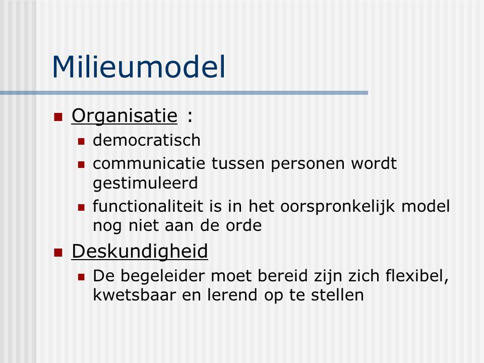 Milieumodel Organisatie : democratisch communicatie tussen personen wordt gestimuleerd functionaliteit is in het oorspronkelijk model nog niet aan de