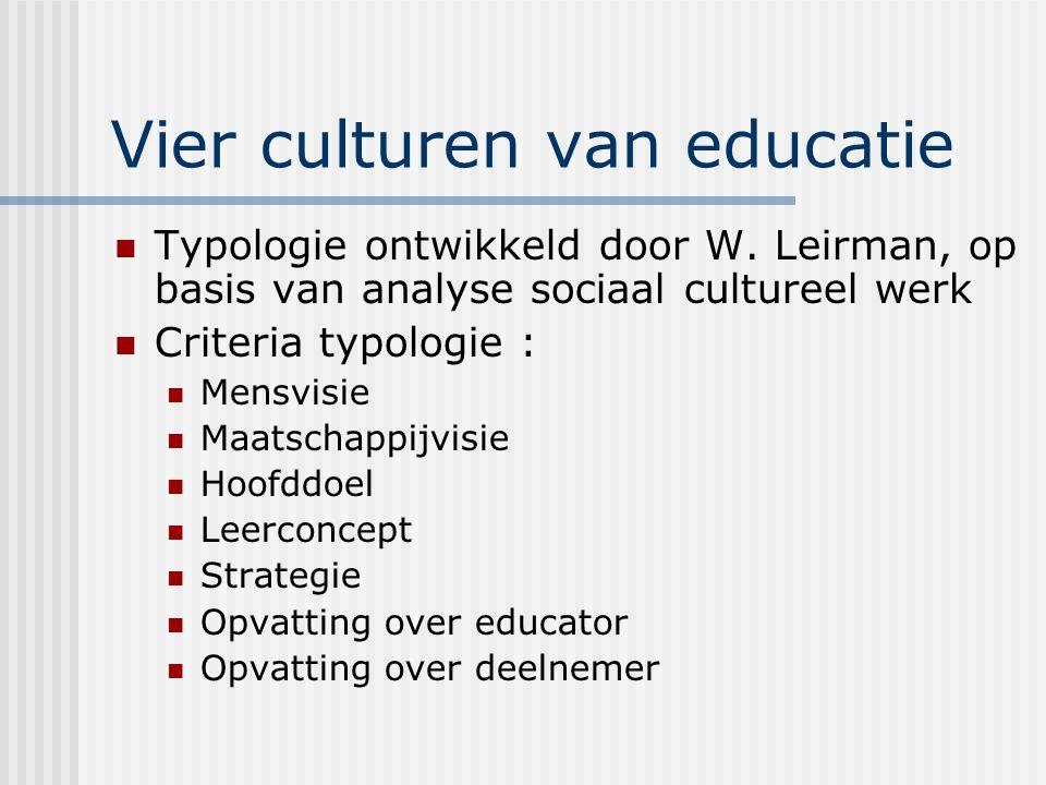 Vier culturen van educatie Typologie ontwikkeld door W. Leirman, op basis van analyse sociaal cultureel werk Criteria typologie : Mensvisie Maatschapp