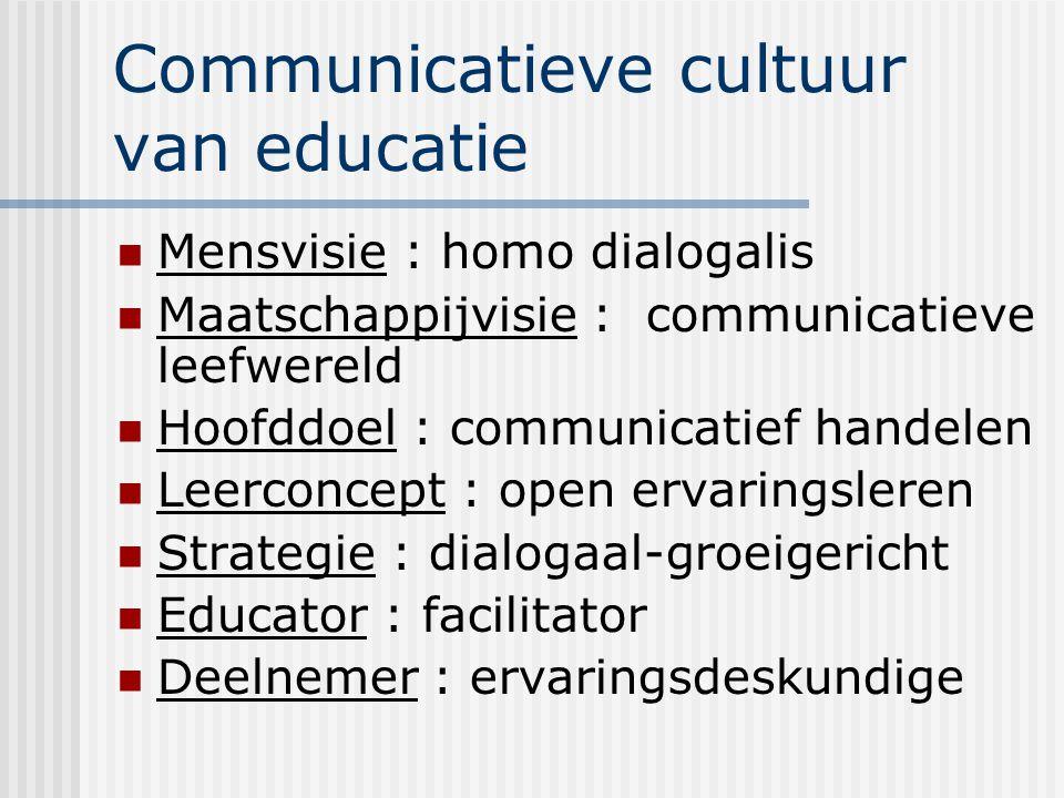 Communicatieve cultuur van educatie Mensvisie : homo dialogalis Maatschappijvisie : communicatieve leefwereld Hoofddoel : communicatief handelen Leerc