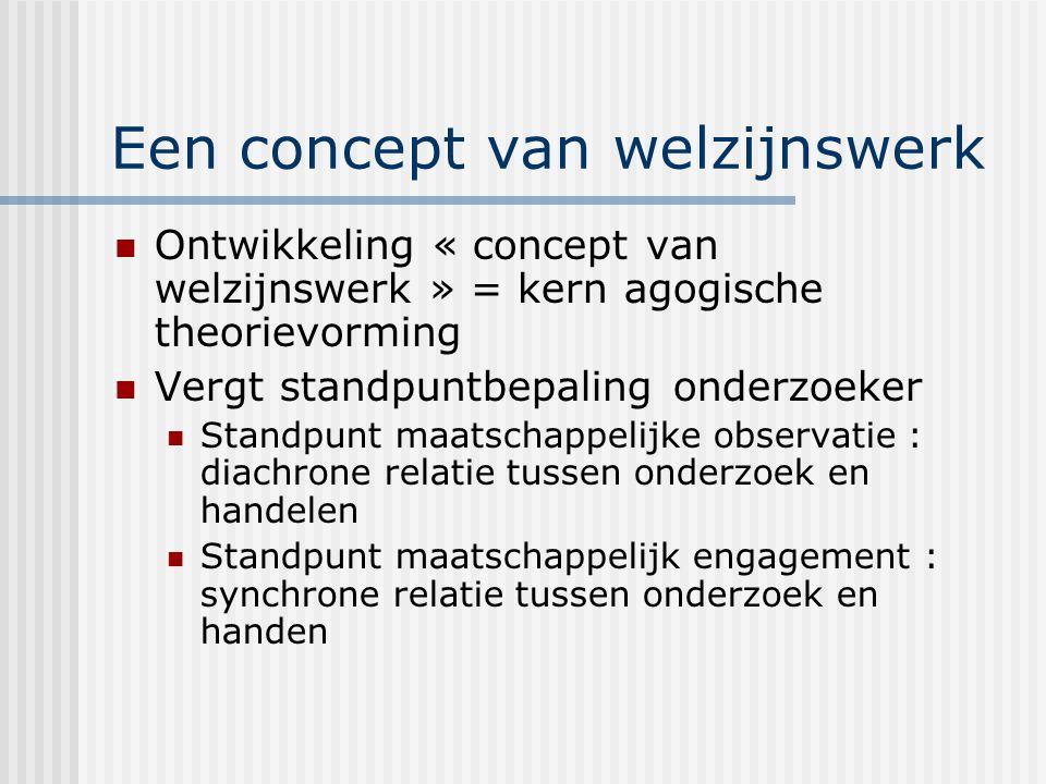 Een concept van welzijnswerk Ontwikkeling « concept van welzijnswerk » = kern agogische theorievorming Vergt standpuntbepaling onderzoeker Standpunt m
