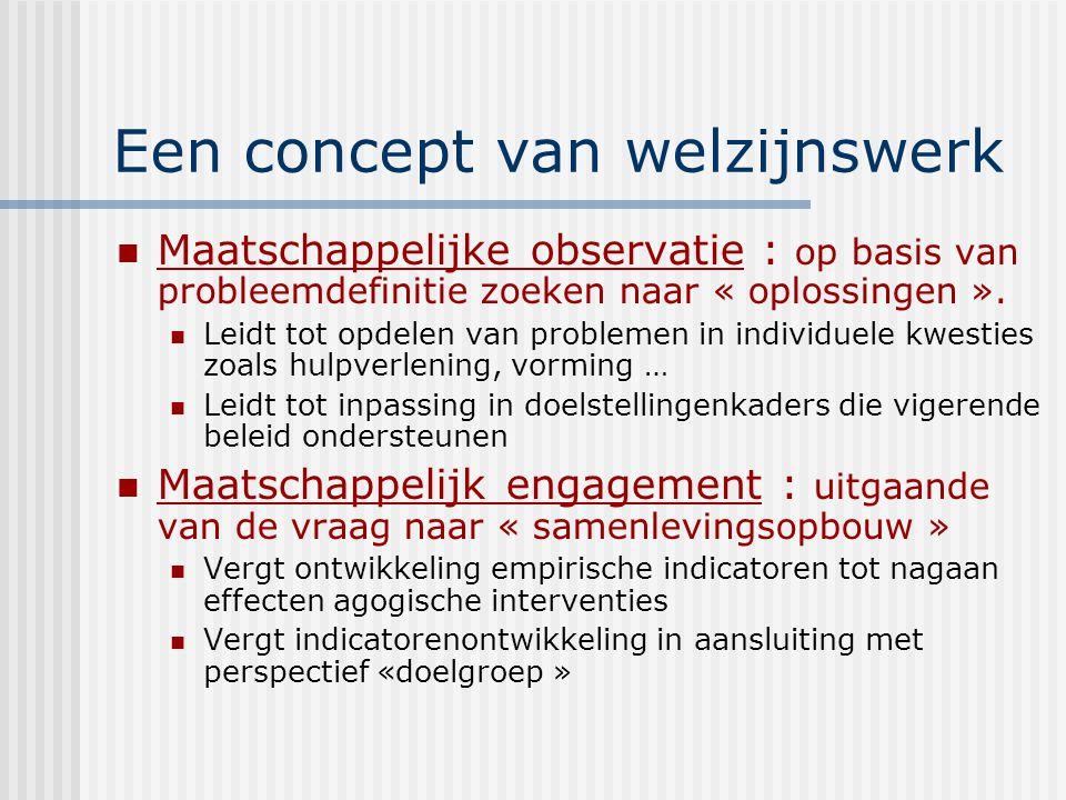 Een concept van welzijnswerk Maatschappelijke observatie : op basis van probleemdefinitie zoeken naar « oplossingen ». Leidt tot opdelen van problemen