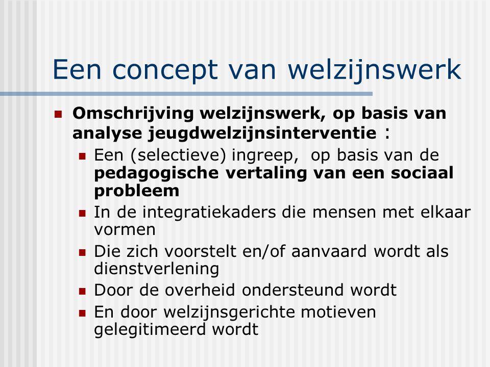 Een concept van welzijnswerk Omschrijving welzijnswerk, op basis van analyse jeugdwelzijnsinterventie : Een (selectieve) ingreep, op basis van de peda