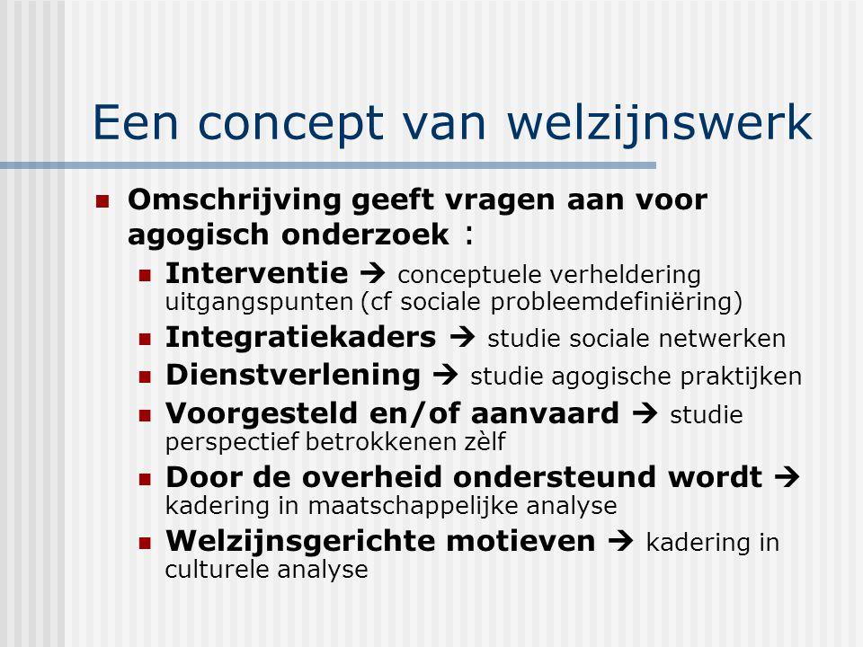 Een concept van welzijnswerk Omschrijving geeft vragen aan voor agogisch onderzoek : Interventie  conceptuele verheldering uitgangspunten (cf sociale