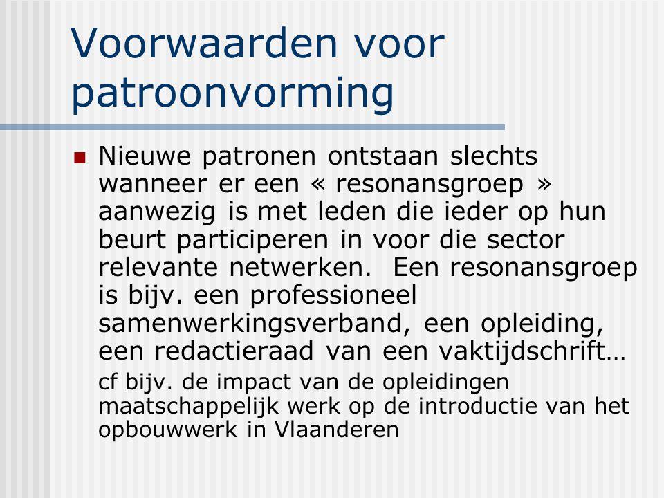 Patroon van de markt Opvatting over welzijnswerk : overheid kan nooit weten wat mensen willen en moet zich zo weinig mogelijk inlaten met zorginterventies; Overheidszorg beperkt tot minimum; welzijnswerk is in essentie particulier initiatief (cf.