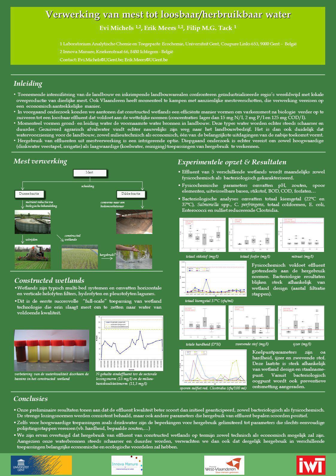 Verwerking van mest tot loosbaar/herbruikbaar water Evi Michels 1,2, Erik Meers 1,2, Filip M.G.