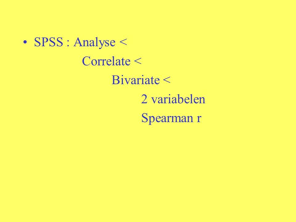 SPSS : Analyse < Correlate < Bivariate < 2 variabelen Spearman r