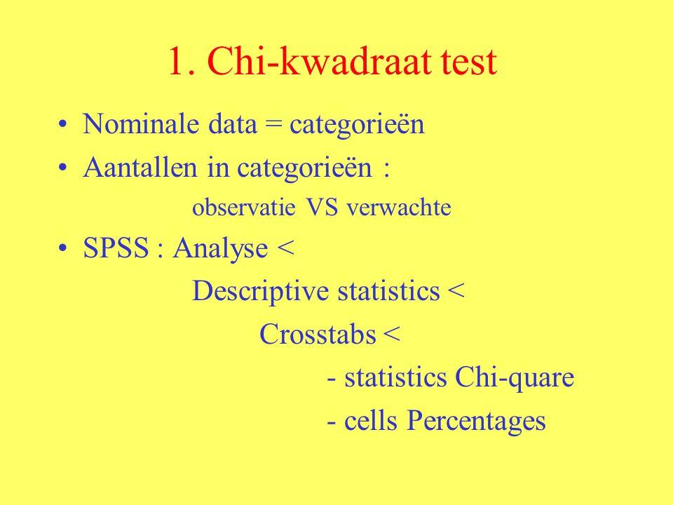 1. Chi-kwadraat test Nominale data = categorieën Aantallen in categorieën : observatie VS verwachte SPSS : Analyse < Descriptive statistics < Crosstab