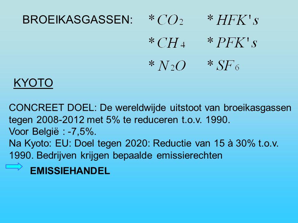 BROEIKASGASSEN: KYOTO CONCREET DOEL: De wereldwijde uitstoot van broeikasgassen tegen 2008-2012 met 5% te reduceren t.o.v.