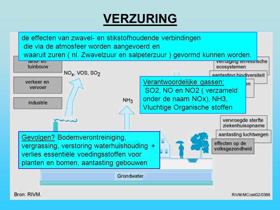 VERZURING Verantwoordelijke gassen: SO2, NO en NO2 ( verzameld onder de naam NOx), NH3, Vluchtige Organische stoffen de effecten van zwavel- en stikstofhoudende verbindingen die via de atmosfeer worden aangevoerd en waaruit zuren ( nl.