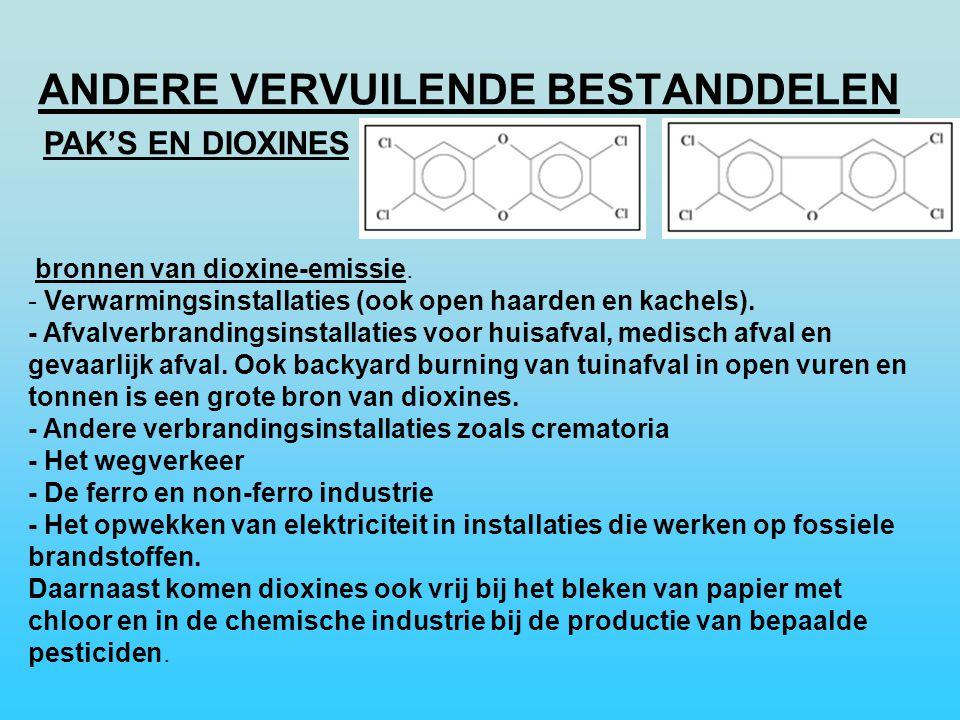 ANDERE VERVUILENDE BESTANDDELEN PAK'S EN DIOXINES bronnen van dioxine-emissie.