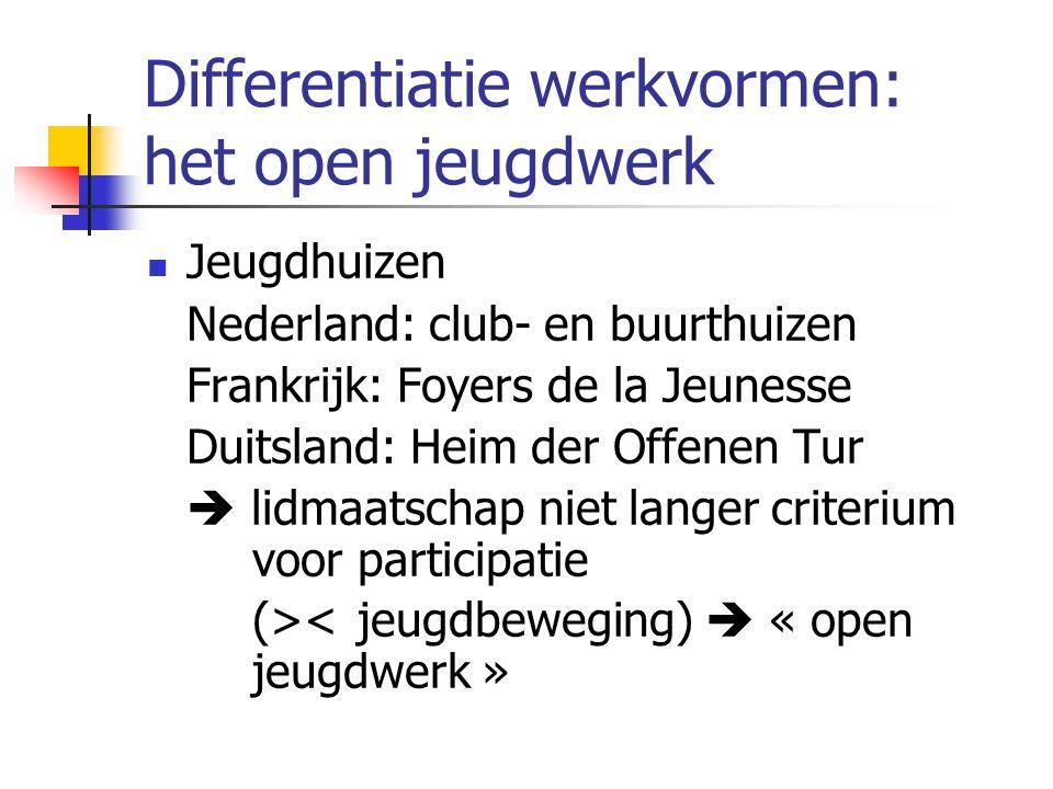 Differentiatie werkvormen: het open jeugdwerk Jeugdhuizen Nederland: club- en buurthuizen Frankrijk: Foyers de la Jeunesse Duitsland: Heim der Offenen Tur  lidmaatschap niet langer criterium voor participatie (>< jeugdbeweging)  « open jeugdwerk »