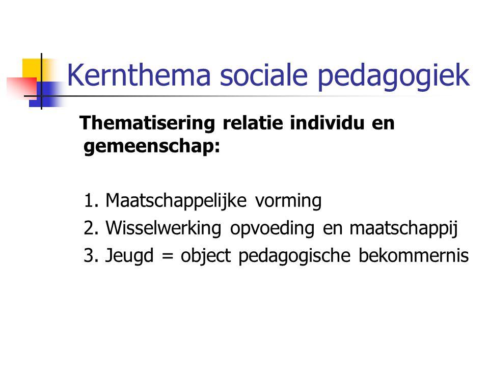 Kernthema sociale pedagogiek Thematisering relatie individu en gemeenschap: 1.