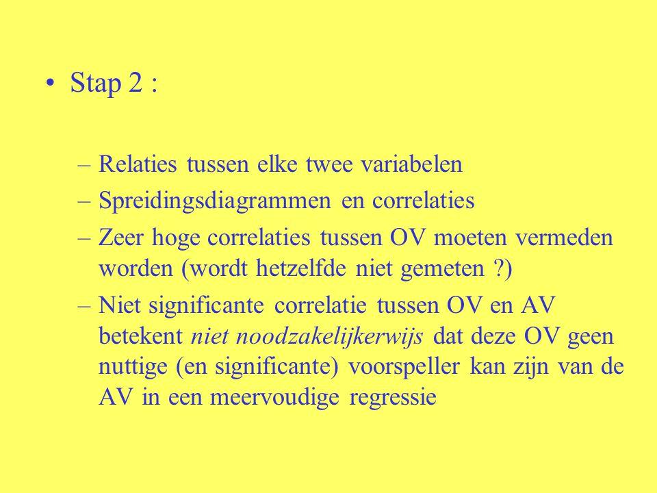 Stap 2 : –Relaties tussen elke twee variabelen –Spreidingsdiagrammen en correlaties –Zeer hoge correlaties tussen OV moeten vermeden worden (wordt het