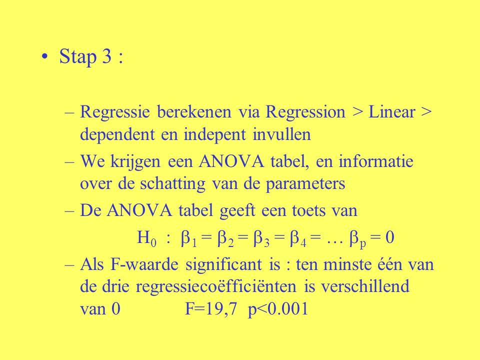 Stap 3 : –Regressie berekenen via Regression > Linear > dependent en indepent invullen –We krijgen een ANOVA tabel, en informatie over de schatting va