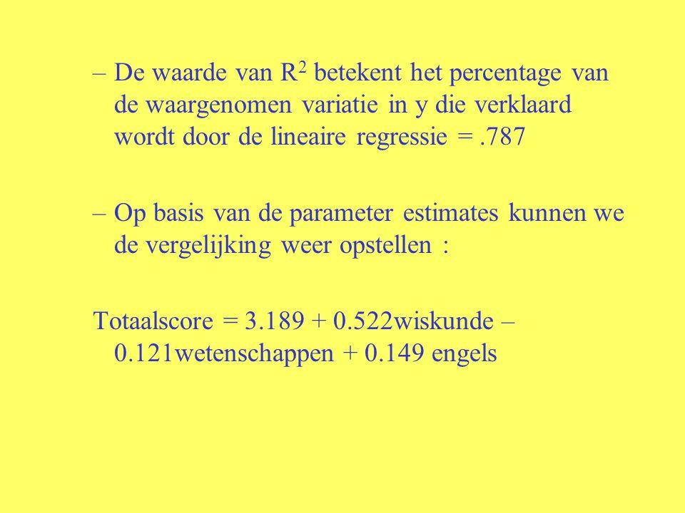 –De waarde van R 2 betekent het percentage van de waargenomen variatie in y die verklaard wordt door de lineaire regressie =.787 –Op basis van de para