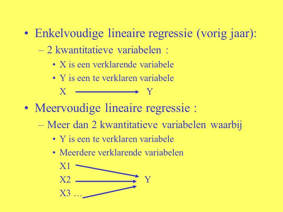 Enkelvoudige lineaire regressie (vorig jaar): –2 kwantitatieve variabelen : X is een verklarende variabele Y is een te verklaren variabele X Y Meervou