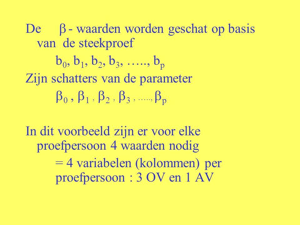 De  - waarden worden geschat op basis van de steekproef b 0, b 1, b 2, b 3, ….., b p Zijn schatters van de parameter  0,  1,  2,  3, …..,  p In