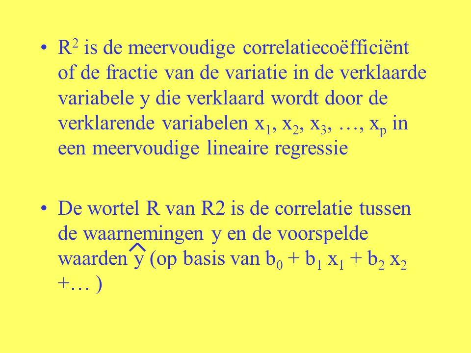 R 2 is de meervoudige correlatiecoëfficiënt of de fractie van de variatie in de verklaarde variabele y die verklaard wordt door de verklarende variabe