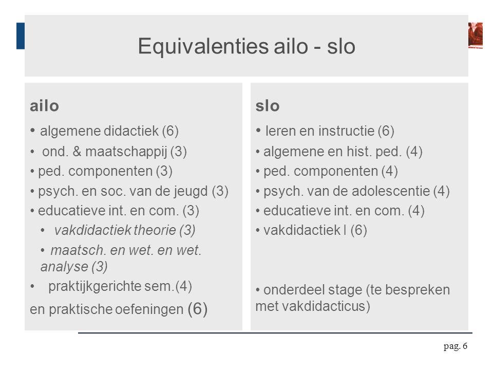 Equivalenties ailo - slo ailo algemene didactiek (6) ond. & maatschappij (3) ped. componenten (3) psych. en soc. van de jeugd (3) educatieve int. en c