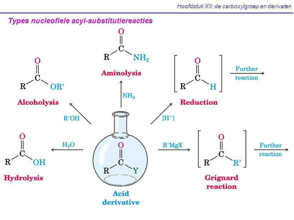 Types nucleofiele acyl-substitutiereacties