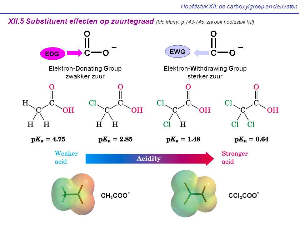 Hoofdstuk XII: de carboxylgroep en derivaten XII.5 Substituent effecten op zuurtegraad (Mc Murry: p 743-745, zie ook hoofdstuk VII) EWG EDG Elektron-Withdrawing Group sterker zuur Elektron-Donating Group zwakker zuur CH 3 COO - CCl 3 COO -