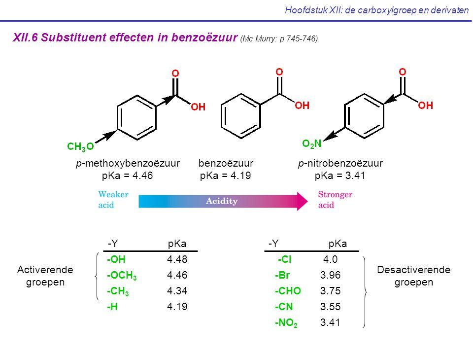 Hoofdstuk XII: de carboxylgroep en derivaten XII.6 Substituent effecten in benzoëzuur (Mc Murry: p 745-746) p-methoxybenzoëzuur pKa = 4.46 benzoëzuur pKa = 4.19 p-nitrobenzoëzuur pKa = 3.41 -YpKa -OH4.48 -OCH 3 4.46 -CH 3 4.34 -H4.19 -YpKa -Cl4.0 -Br3.96 -CHO3.75 -CN3.55 -NO 2 3.41 Activerende groepen Desactiverende groepen