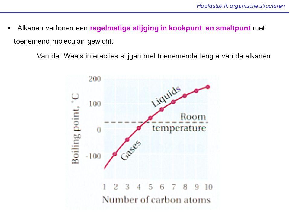 Hoofdstuk II: organische structuren Alkanen vertonen een regelmatige stijging in kookpunt en smeltpunt met toenemend moleculair gewicht: Van der Waals interacties stijgen met toenemende lengte van de alkanen