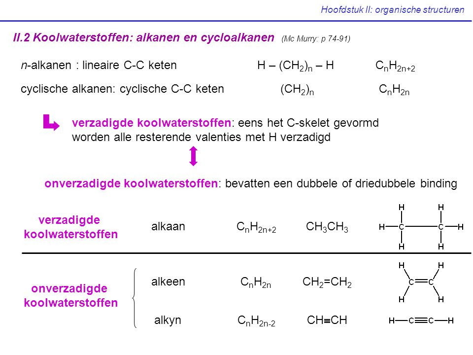 Hoofdstuk II: organische structuren II.2 Koolwaterstoffen: alkanen en cycloalkanen (Mc Murry: p 74-91) n-alkanen : lineaire C-C ketenH – (CH 2 ) n – HC n H 2n+2 cyclische alkanen: cyclische C-C keten (CH 2 ) n C n H 2n verzadigde koolwaterstoffen: eens het C-skelet gevormd worden alle resterende valenties met H verzadigd onverzadigde koolwaterstoffen: bevatten een dubbele of driedubbele binding verzadigde koolwaterstoffen alkaanC n H 2n+2 CH 3 onverzadigde koolwaterstoffen alkeen alkyn C n H 2n C n H 2n-2 CH 2 =CH 2 CH  CH