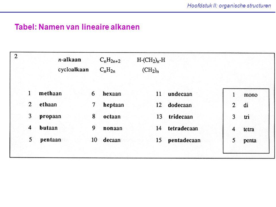 Hoofdstuk II: organische structuren II.8 Eigenschappen van organische verbindingen Halogeenalkanen polychloormethanen: CCl 4, CHCl 3 : toxisch, kankerverwekkend CH 2 Cl 2 (cfr.