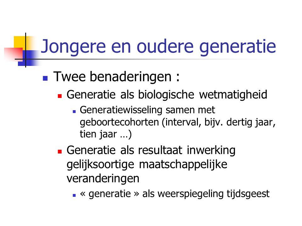 Jongere en oudere generatie Twee benaderingen : Generatie als biologische wetmatigheid Generatiewisseling samen met geboortecohorten (interval, bijv.