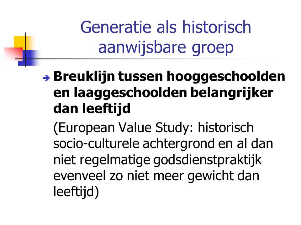 Generatie als historisch aanwijsbare groep  Breuklijn tussen hooggeschoolden en laaggeschoolden belangrijker dan leeftijd (European Value Study: historisch socio-culturele achtergrond en al dan niet regelmatige godsdienstpraktijk evenveel zo niet meer gewicht dan leeftijd)