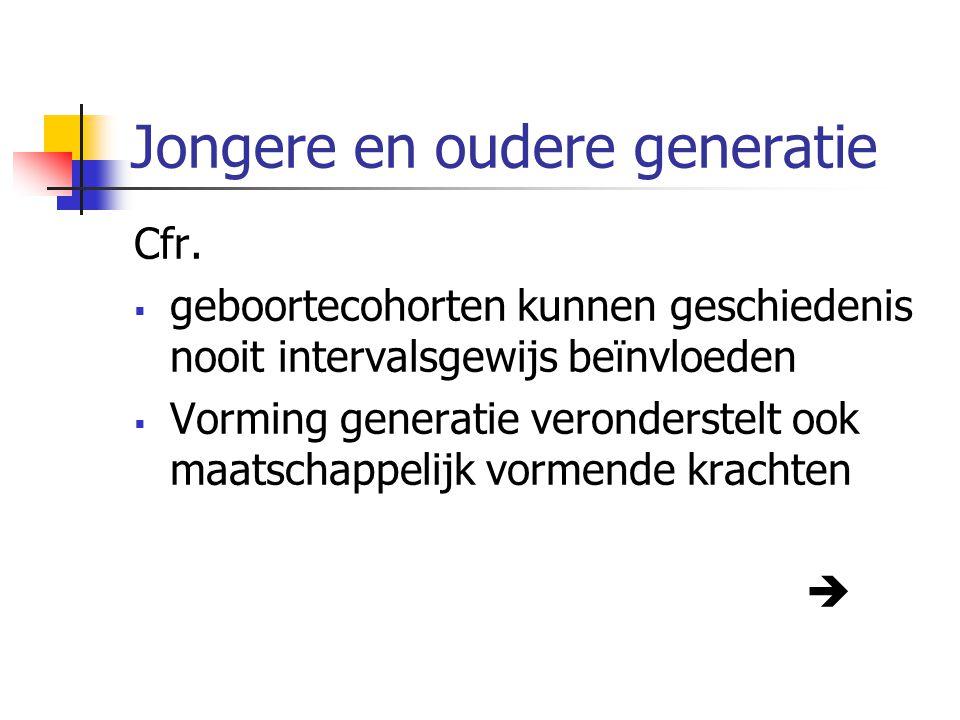 Jongere en oudere generatie Cfr.