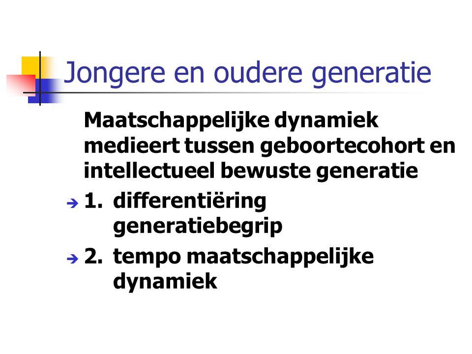 Jongere en oudere generatie Maatschappelijke dynamiek medieert tussen geboortecohort en intellectueel bewuste generatie  1.differentiëring generatiebegrip  2.tempo maatschappelijke dynamiek