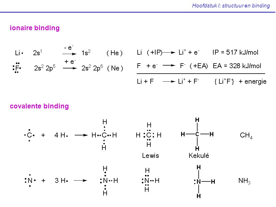 Hoofdstuk I: structuur en binding ionaire binding covalente binding