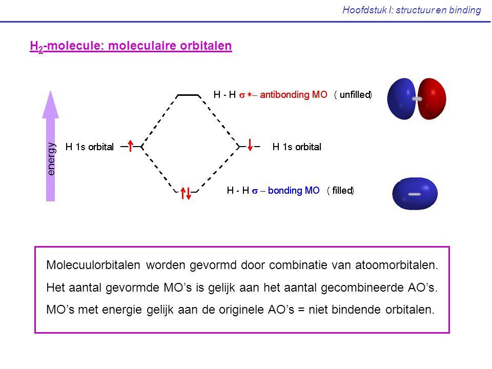 Hoofdstuk I: structuur en binding H 2 -molecule: moleculaire orbitalen energy Molecuulorbitalen worden gevormd door combinatie van atoomorbitalen. Het