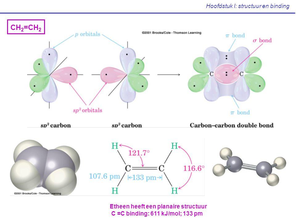 Hoofdstuk I: structuur en binding Etheen heeft een planaire structuur C =C binding: 611 kJ/mol; 133 pm CH 2 =CH 2