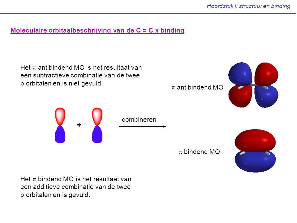 Hoofdstuk I: structuur en binding Moleculaire orbitaalbeschrijving van de C = C  binding Het  bindend MO is het resultaat van een additieve combinat