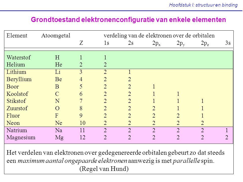 Hoofdstuk I: structuur en binding Valentie-elektronen van de eerste 18 elementen