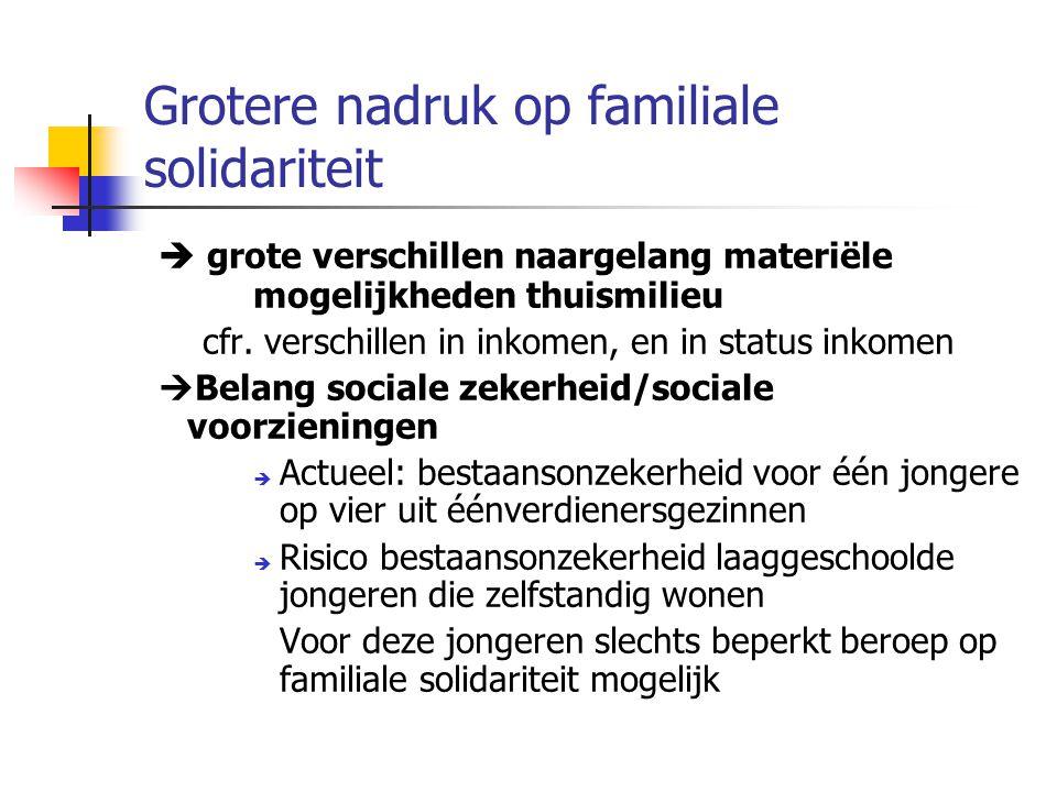 Grotere nadruk op familiale solidariteit  grote verschillen naargelang materiële mogelijkheden thuismilieu cfr. verschillen in inkomen, en in status