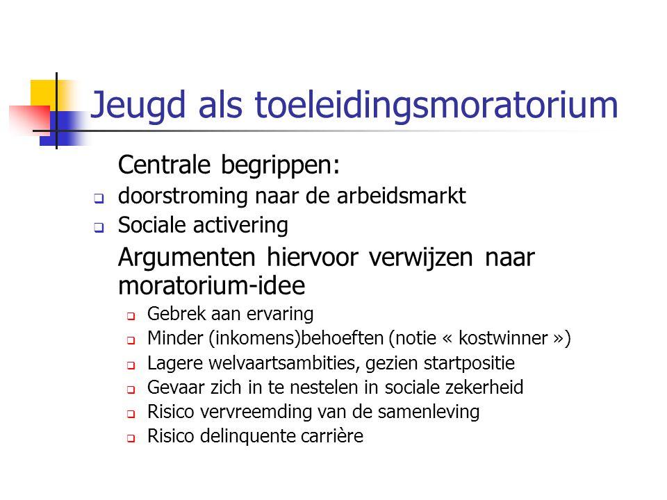 Jeugd als toeleidingsmoratorium Centrale begrippen:  doorstroming naar de arbeidsmarkt  Sociale activering Argumenten hiervoor verwijzen naar morato