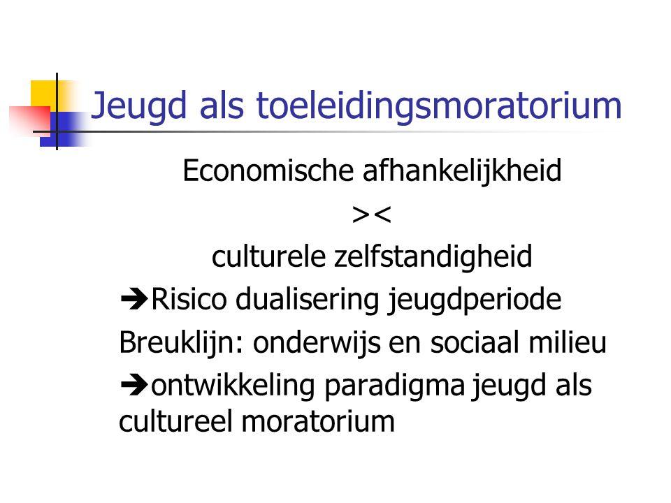 Jeugd als toeleidingsmoratorium Economische afhankelijkheid >< culturele zelfstandigheid  Risico dualisering jeugdperiode Breuklijn: onderwijs en soc