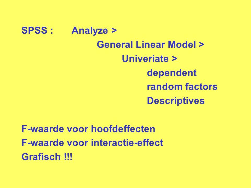 SPSS : Analyze > General Linear Model > Univeriate > dependent random factors Descriptives F-waarde voor hoofdeffecten F-waarde voor interactie-effect