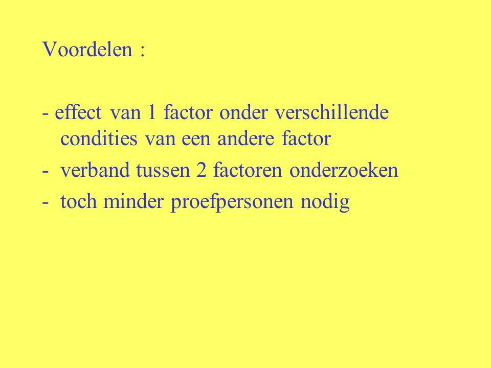 Voordelen : - effect van 1 factor onder verschillende condities van een andere factor -verband tussen 2 factoren onderzoeken -toch minder proefpersone