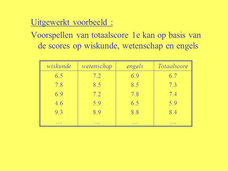 Uitgewerkt voorbeeld : Voorspellen van totaalscore 1e kan op basis van de scores op wiskunde, wetenschap en engels wiskundewetenschapengelsTotaalscore